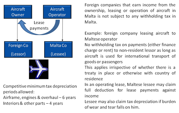 Malta Aviation Company